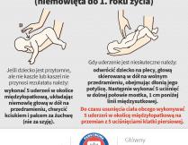 Więcej o: Pierwsza pomoc – Postępowanie przy zadławieniu niemowlęcia